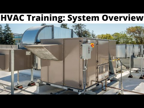 HVAC Training: HVAC Unit Overview/Tutorial (Packaged Air ...