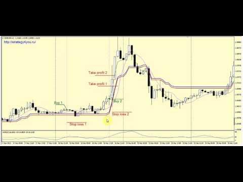Опционы на валюту цена