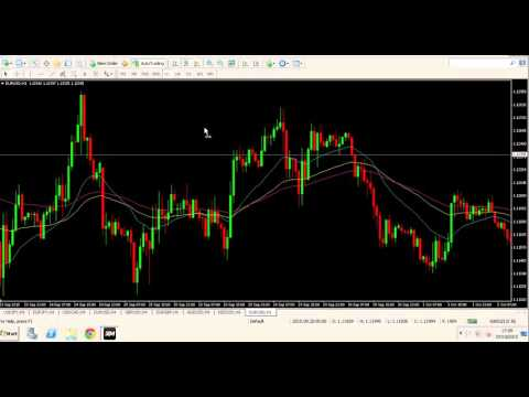 Sixty second trades indicator