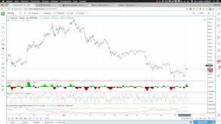 Ежедневный анализ цены биткоина 01.07.2018