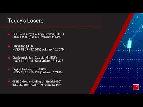 InvestorChannel's US Stock Market Update for Monday, March ... Thumbnail