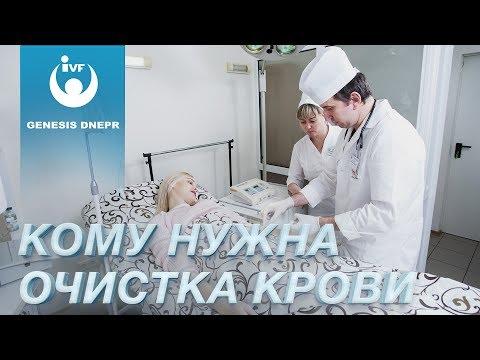 Рак печени клиника диагностика лечение