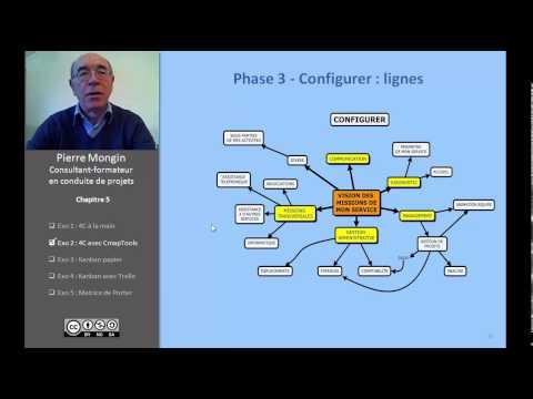 Vidéo Créer une carte conceptuelle avec CmapTools