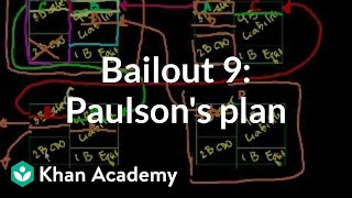 Bailout 9: Paulson's Plan
