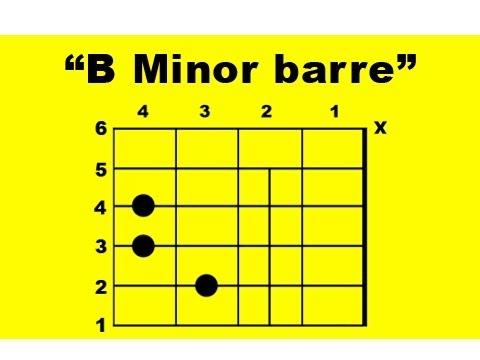 B Minor Barre Guitar Chord