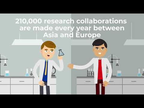 How are Asia and Europe connected?