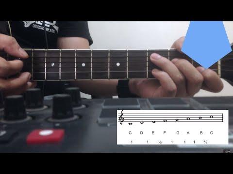 Video Cara cepat dan mudah bermain gitar untuk pemula - Major .(belajar memahami kunci gitar.)Tutorial 4.