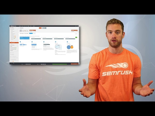 How To Start A PPC Campaign video
