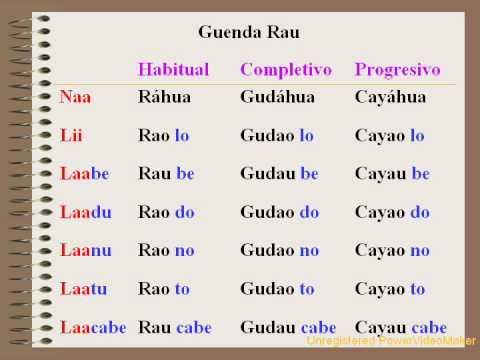 letras traducida canciones: