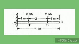cantilever beam problems and solutions pdf - Thủ thuật máy