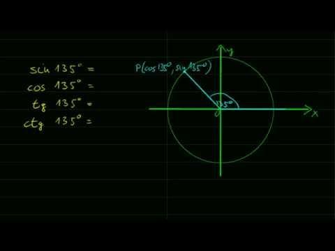 Bináris opciók élő videó diagram