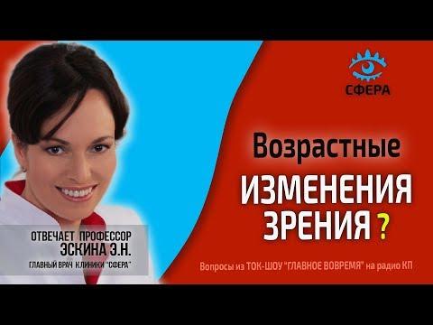 Лучшие клиники по восстановлению зрения в москве