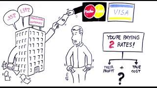 Vidéo de Payment Depot