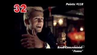 TOP 40 [Chart Russian] - Итоги 2012