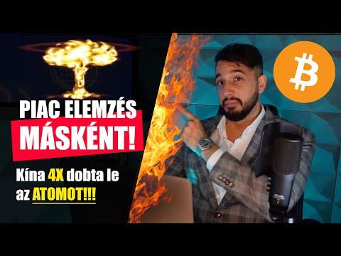 Bitcoin nem szisztémás kockázat