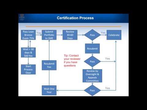 AME Webinar: Lean Bronze certification process - YouTube