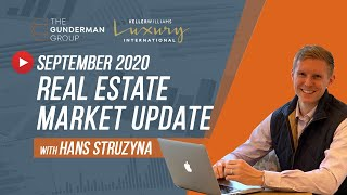 Is the real estate market speeding up or slowing down? | September 2020 East Bay Market Update
