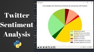 Twitter Sentiment Analysis in Python using Tweepy and TextBlob