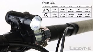 Lezyne Hecto Drive Headlight - Our Most Affordable USB Rechargeable Headlight