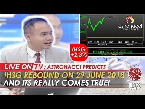ASTRONACCI PREDICTS IHSG REBOUND ON 29 JUNE 2018 AND ITS REALLY COMES TRUE!
