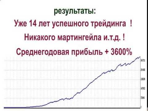 Какой процент берут кредитный брокер бизнес партнер