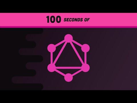 GraphQL in 100 seconds