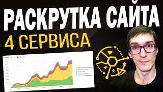 Как раскрутить сайт с нуля в Яндекс и Google |  SEO продвижение сайта своими руками