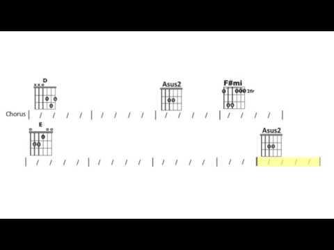 Purple Rain Loop Chords And Improvisation Ideas