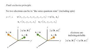 Quantum Mechanics 11e - Chemistry V