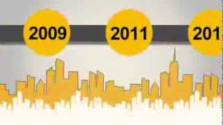 2013 Trial Urban District Assessment Summary video image