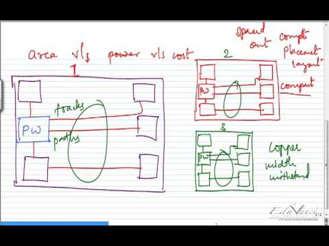 PCB Lecture 1 Introduction to PCB Designing - YouTube