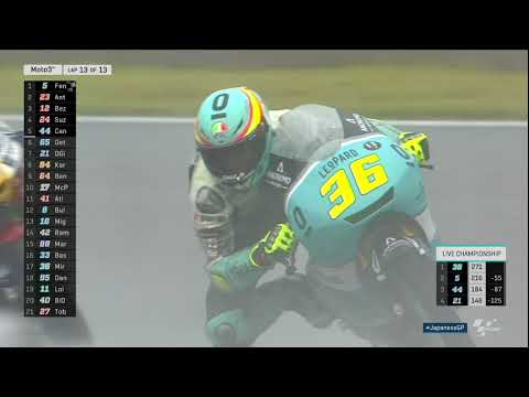 2017 Grand Prix Motul of Japan - Full Highlights