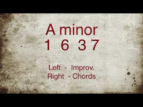 A-minor chord progression,   1 - 6 - 3 - 7
