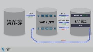SAP integration testing with IFTT: #1 Inbound test case creation