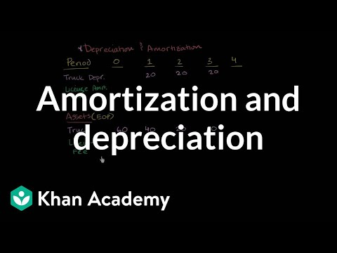 Amortization and depreciation (video) Khan Academy