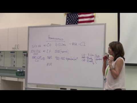 EKG Final Exam Review Part 1 - YouTube