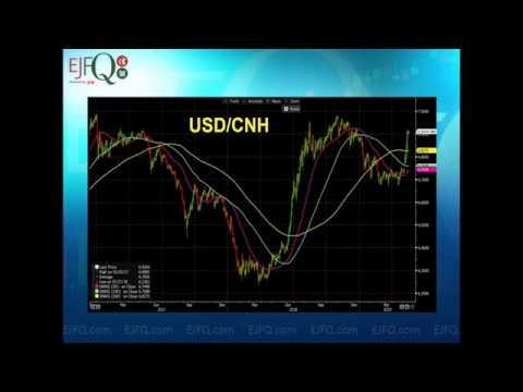 市況短評 -  2019/05/16   高沽空比率的啟示