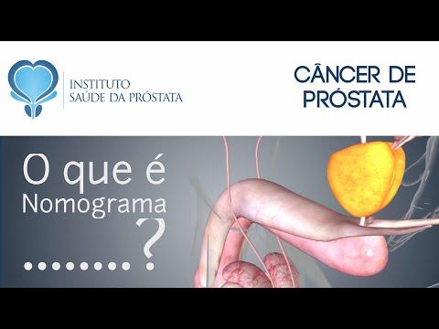Ob von Hämorrhoiden verletzt die Prostata