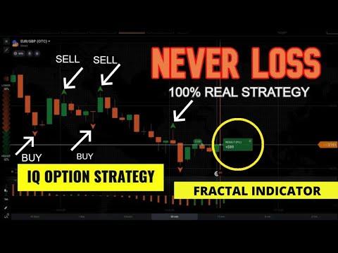 Ce indicatori folosesc forex