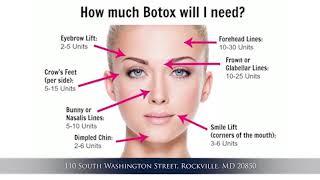 Basics of Botox Injection