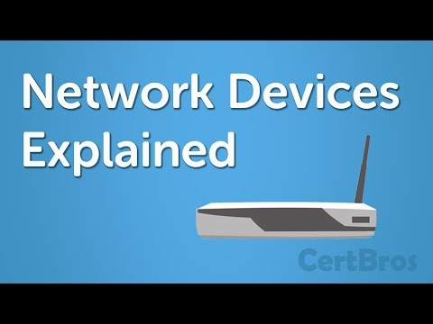 Network Devices Explained | Hub, Bridge, Router, Switch
