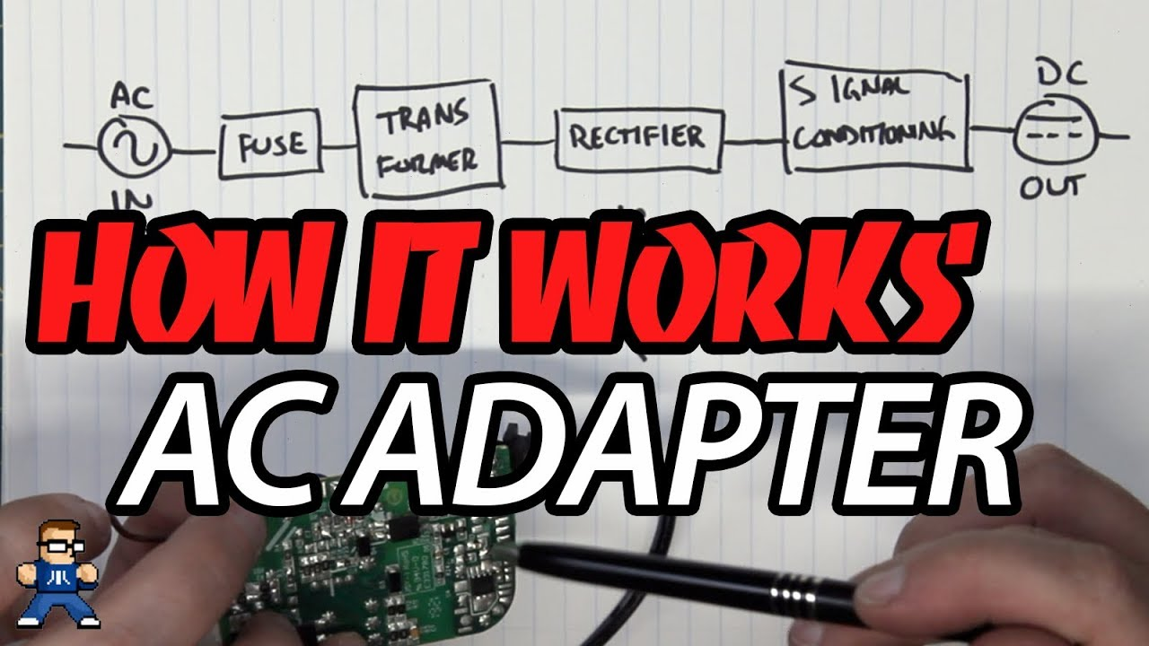 How An AC Adapter Works