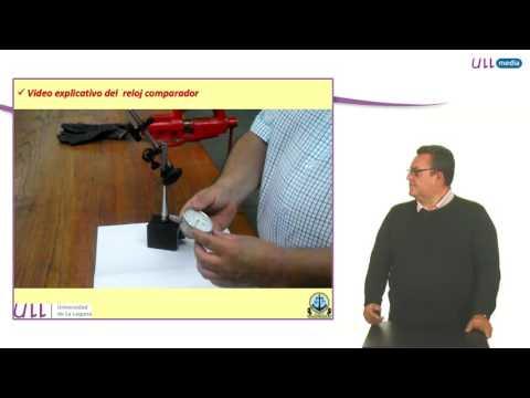 Explicación y uso de dispositivos de medida