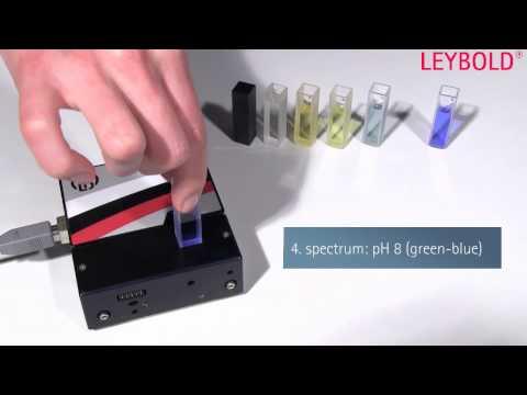 Linear CCD based compact spectrometer - смотреть онлайн на Hah Life