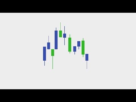 Bollinger juostų prekyba valiuta