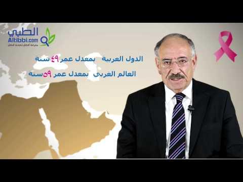 سرطان الثدي في الوطن العربي