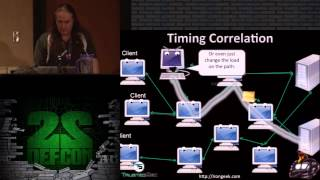 DEF CON 22 - Adrian Crenshaw- Dropping Docs on Darknets: How People Got Caught