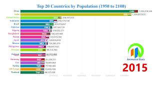 Top 20 Countries By Population (1950 To 2100)   The Most Populous Countries In The World