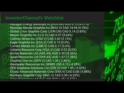 InvestorChannel's Graphite Watchlist Update for Monday, April 19, 2021, 11:13 EST