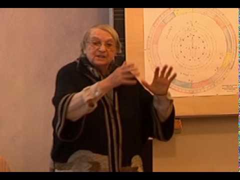 Maria Thun - Die Konstellationen der Planeten und die Klimaveränderung- ein Zusammenhang? Teil 2